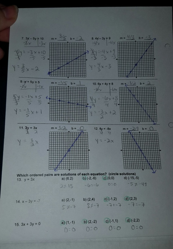 Homework help graphing linear equations